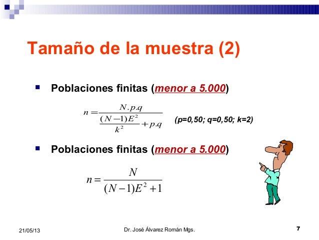 721/05/13Tamaño de la muestra (2) Poblaciones finitas (menor a 5.000)(p=0,50; q=0,50; k=2) Poblaciones finitas (menor a ...