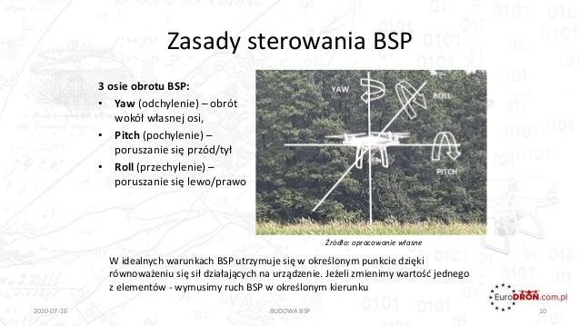 Zasady sterowania BSP 3 osie obrotu BSP: • Yaw (odchylenie) – obrót wokół własnej osi, • Pitch (pochylenie) – poruszanie s...
