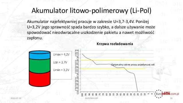 Akumulator litowo-polimerowy (Li-Pol) 2020-07-16 BUDOWA BSP 18 Akumulator najefektywniej pracuje w zakresie U=3,7-3,4V. Po...