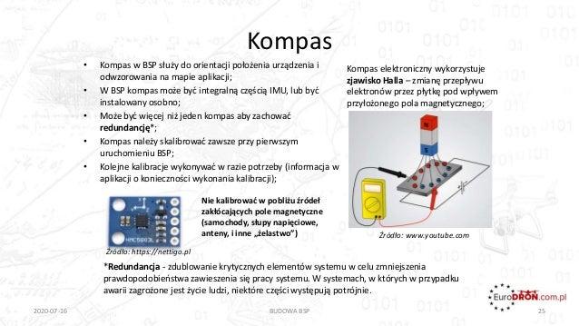 Kompas • Kompas w BSP służy do orientacji położenia urządzenia i odwzorowania na mapie aplikacji; • W BSP kompas może być ...