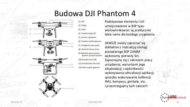 Budowa DJI Phantom 4 2020-07-16 BUDOWA BSP 26 Podstawowe elementy i ich umiejscowienie w BSP typu wielowirnikowiec są prak...