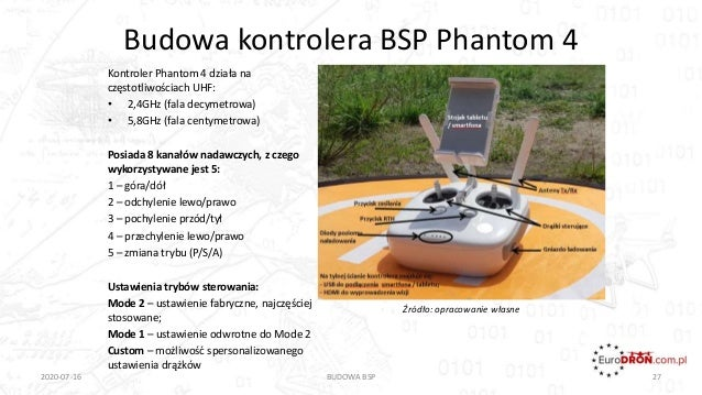Budowa kontrolera BSP Phantom 4 2020-07-16 BUDOWA BSP 27 Kontroler Phantom 4 działa na częstotliwościach UHF: • 2,4GHz (fa...
