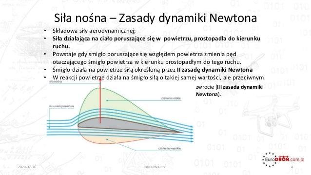 Siła nośna – Zasady dynamiki Newtona • Składowa siły aerodynamicznej; • Siła działająca na ciało poruszające się w powietr...