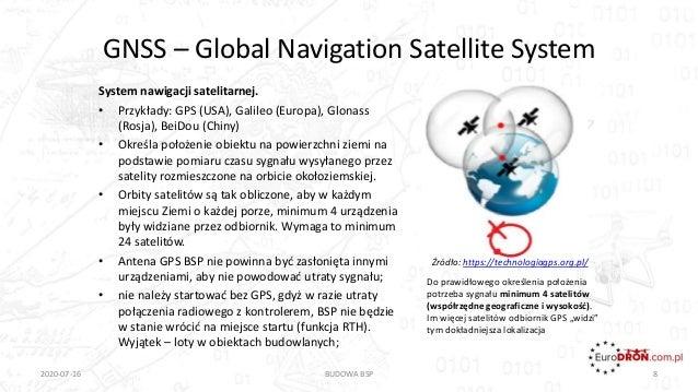 GNSS – Global Navigation Satellite System System nawigacji satelitarnej. • Przykłady: GPS (USA), Galileo (Europa), Glonass...