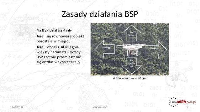 Zasady działania BSP Na BSP działają 4 siły. Jeżeli się równoważą, obiekt pozostaje w miejscu. Jeżeli któraś z sił osiągni...