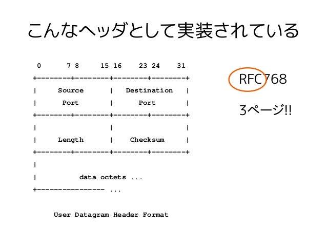こんなヘッダとして実装されている 0 7 8 15 16 23 24 31 +--------+--------+--------+--------+ | Source | Destination | | Port | Port | +----...