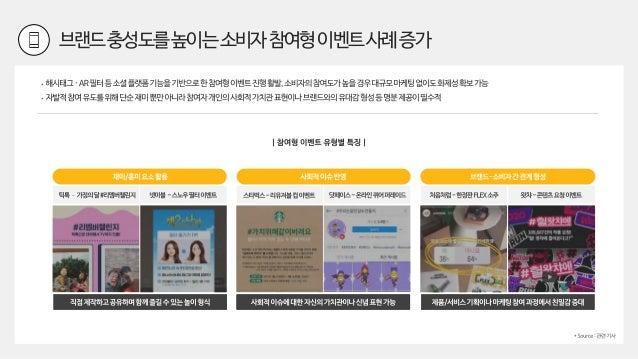 광고주B–틱톡해시태그챌린지참여유도캠페인