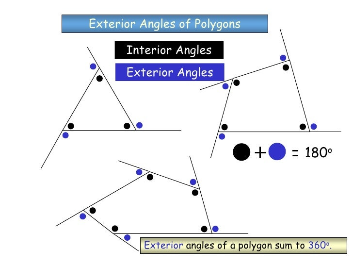 Techmathi 5 2 angles of polygons Exterior angle of a 12 sided polygon