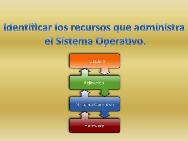 Identificar los recursos que administra<br />el Sistema Operativo.<br />