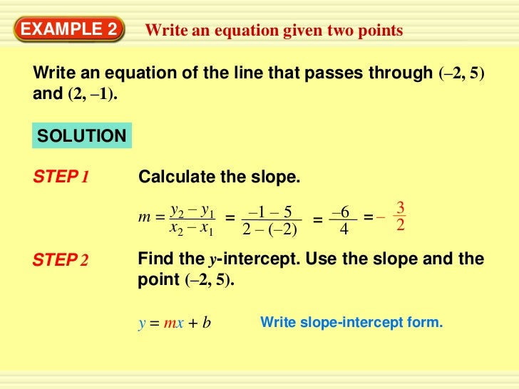 How To Write The Equation Of Two Points Mistakesread