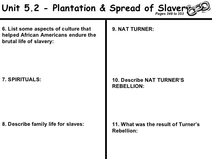 History of Slavery Vocabulary Match-Up | Worksheets, Articles and ...