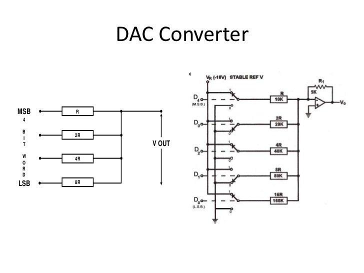 part 66 component 10 essay