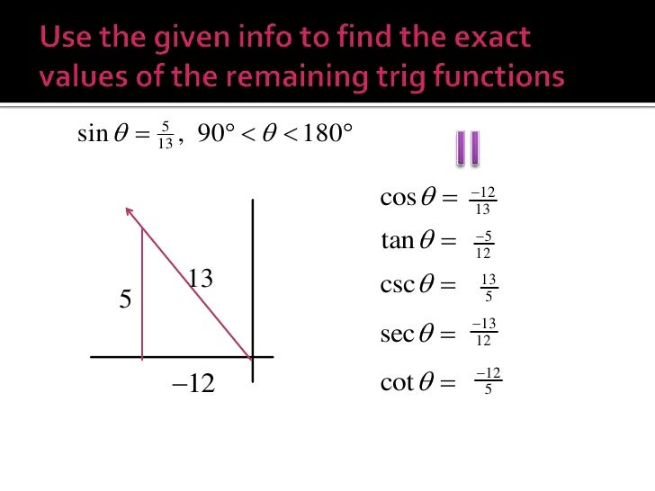 how to remember trig functions