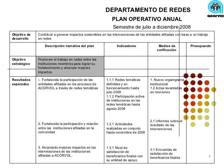 DEPARTAMENTO DE REDES PLAN OPERATIVO ANUAL   Semestre de julio a diciembre 2008 1. Nuevo organigrama institucional  1.2 Ac...