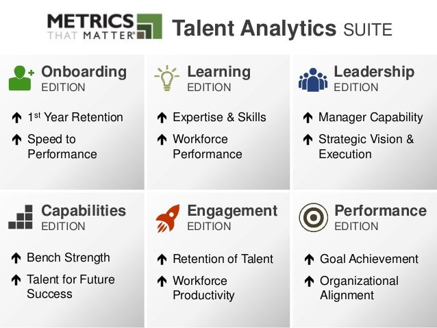 Talent Analytics Building Actionable Business