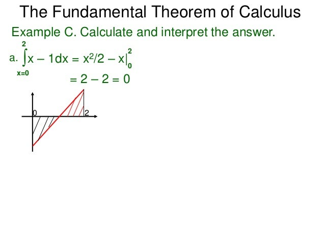 53 Areas Riemann Sums And The Fundamental Theorem Of Calaculus