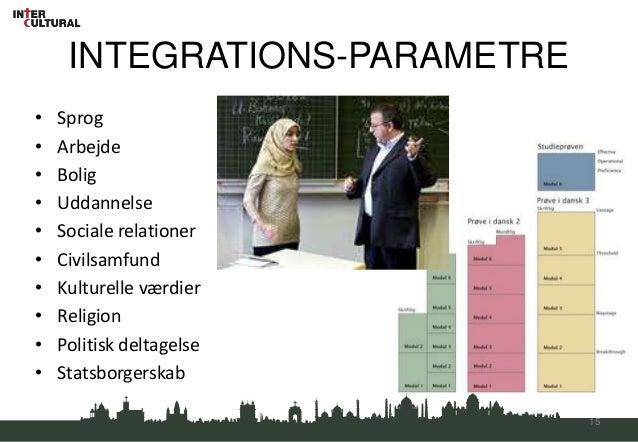 INTEGRATIONS-PARAMETRE•   Sprog•   Arbejde•   Bolig•   Uddannelse•   Sociale relationer•   Civilsamfund•   Kulturelle værd...