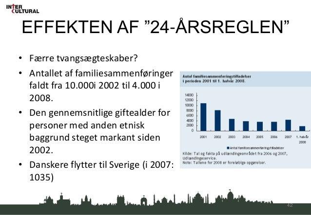 """EFFEKTEN AF """"24-ÅRSREGLEN""""• Færre tvangsægteskaber?• Antallet af familiesammenføringer  faldt fra 10.000i 2002 til 4.000 i..."""