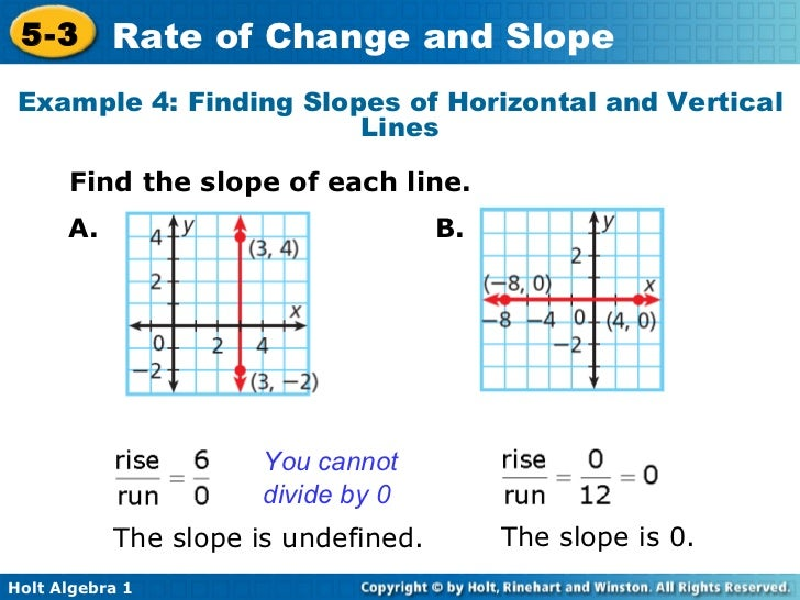53 rate of change – Find the Slope of Each Line Worksheet