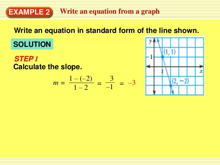 54 Write Linear Equations In Standard Form Day 1
