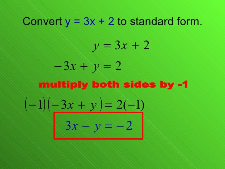 point slope form conversion  115.115 Linear Equations Point Slope Form