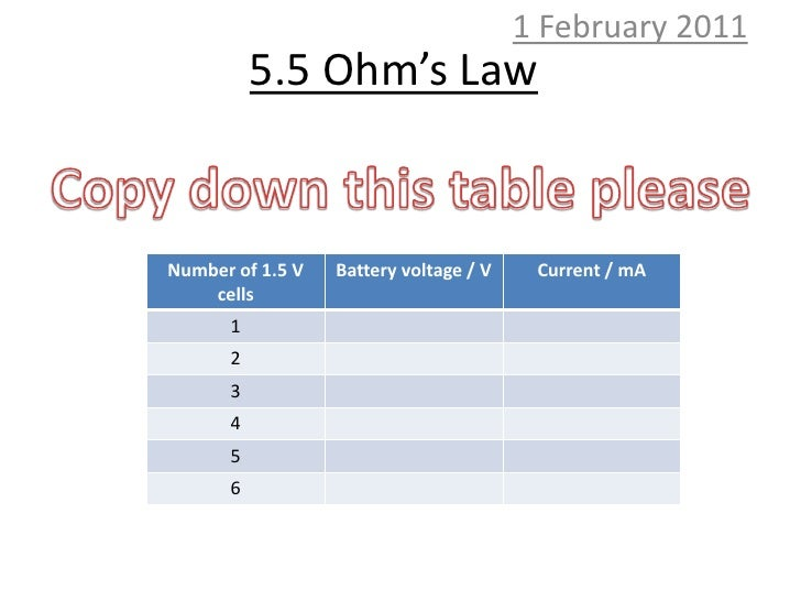 1 February 2011<br />5.5 Ohm's Law<br />Copy down this table please<br />