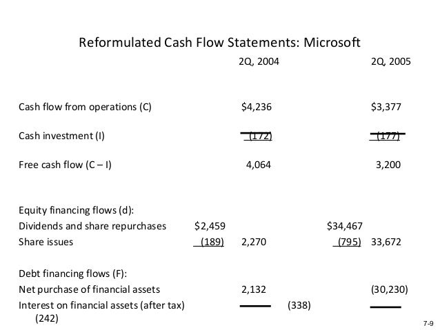 5 a framework for reformulating financial statements – Income Statement Microsoft