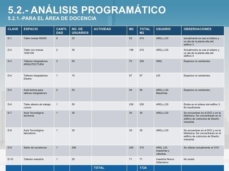 5 analisis funsional