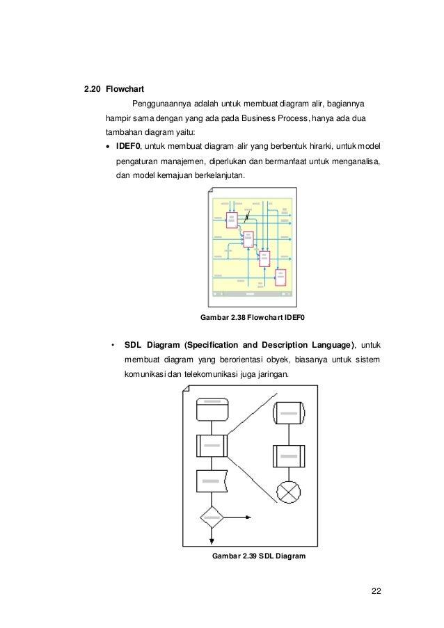 Laporan ms visio control system diagram 19 ccuart Choice Image