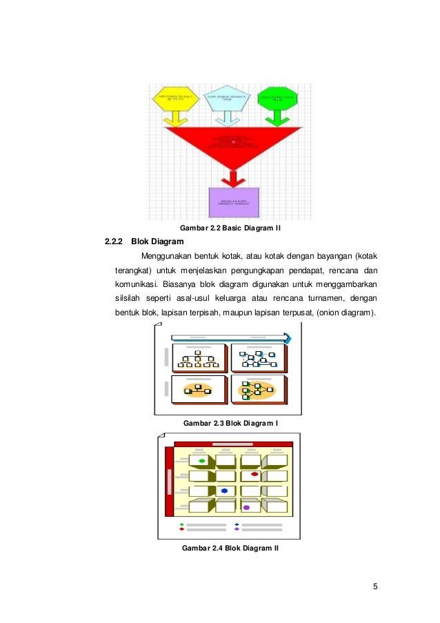 Laporan ms visio gambar 21 basic diagram 2 ccuart Images