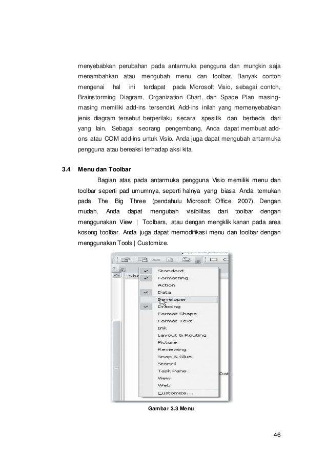 Laporan ms visio 43 menyebabkan ccuart Image collections
