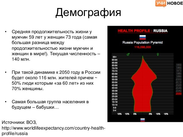 Top10 Healthcare. Медицина, здоровье. Бизнес-модели, достойные копирования Slide 3