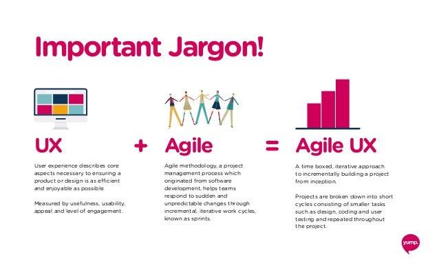 5 Brilliant Quotes on Agile UX Slide 2