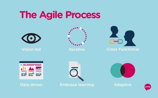 5 Brilliant Quotes on Agile UX Slide 3