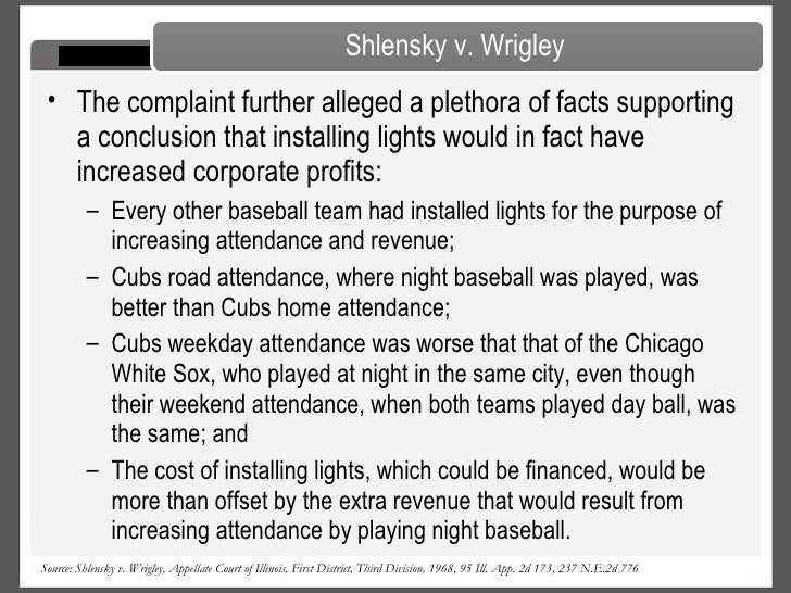 shlensky v wrigley In one of the earliest corporate law cases, dartmouth college v  in shlensky v  wrigley, shareholders brought suit against the board of directors of the.
