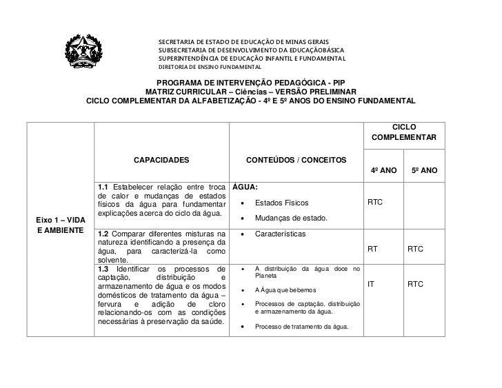 SECRETARIA DE ESTADO DE EDUCAÇÃO DE MINAS GERAIS                                   SUBSECRETARIA DE DESENVOLVIMENTO DA EDU...