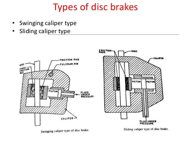 5 classification of brakes