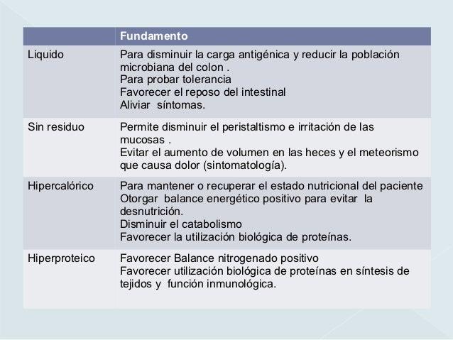colitis ulcerosa dietoterapia