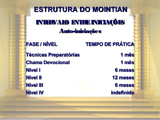 ESTRUTURA DO MOINTIANESTRUTURA DO MOINTIAN INTERVALO ENTREINICIAÇÕESINTERVALO ENTREINICIAÇÕES Técnicas PreparatóriasTécnic...