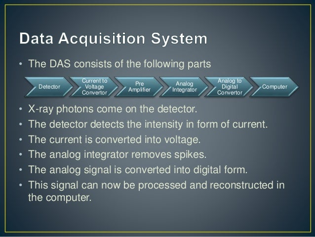 Ct Data Acquisition System : Components of ct scan machine