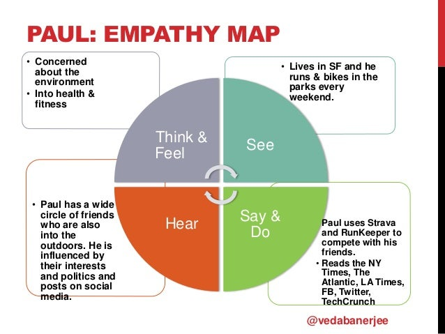 PAUL: EMPATHY MAP • Paul uses Strava and RunKeeper to compete with his friends. • Reads the NY Times, The Atlantic, LA Tim...
