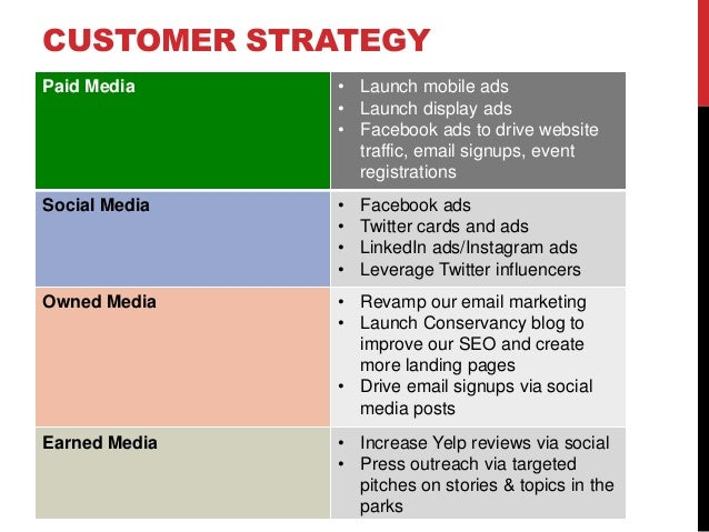 CUSTOMER STRATEGY Paid Media • Launch mobile ads • Launch display ads • Facebook ads to drive website traffic, email signu...