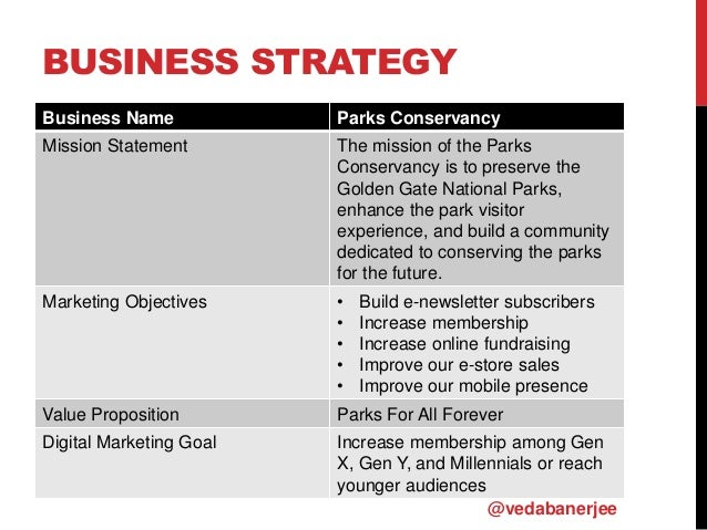 BUSINESS STRATEGY Business Name Parks Conservancy Mission Statement The mission of the Parks Conservancy is to preserve th...