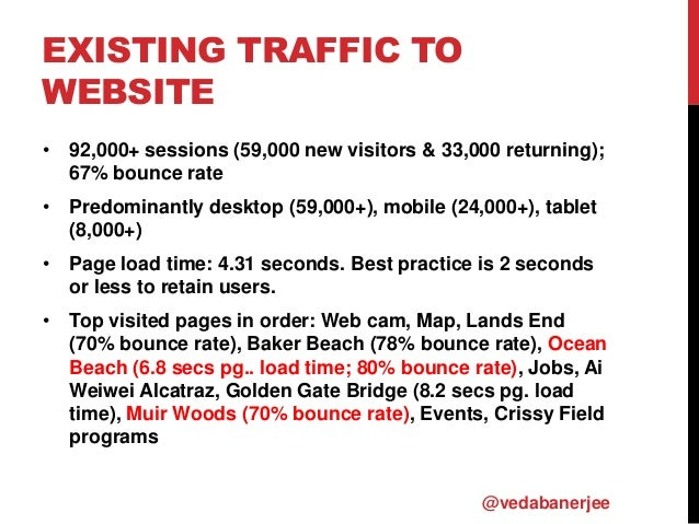 EXISTING TRAFFIC TO WEBSITE • 92,000+ sessions (59,000 new visitors & 33,000 returning); 67% bounce rate • Predominantly d...
