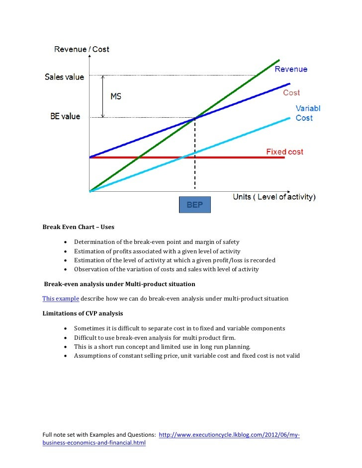 how to do cost volume profit Calculating the breakeven point is just one component of cost-volume-profit analysis, but it's often an essential first step in establishing a sales price-point that ensures a profit continue reading.