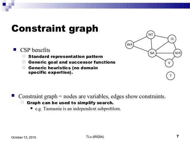 constraint programming graph coloring pages - photo#21