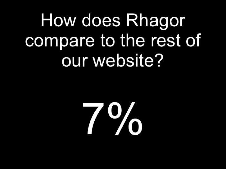 How does Rhagor compare to the rest of our website? 7%
