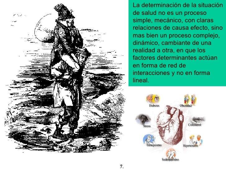 Determinantes de la salud enfermedad
