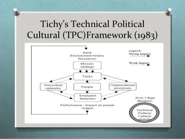 Tichy s tpc framework