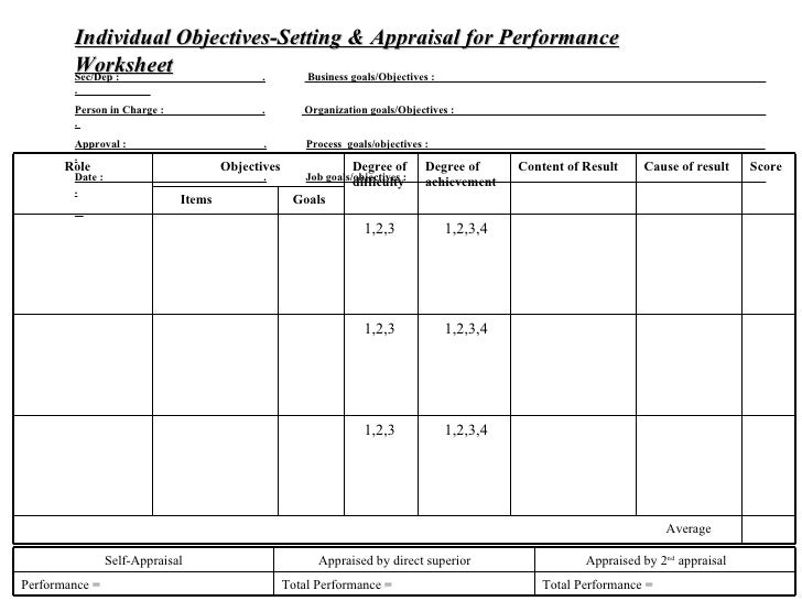 Printables Goals And Objectives Worksheet 5 diagnosis worksheet solutions 16 individual objectives setting appraisal for performance worksheet